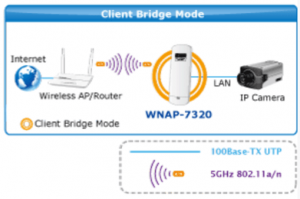 01-client-bridge-w-mostku-min
