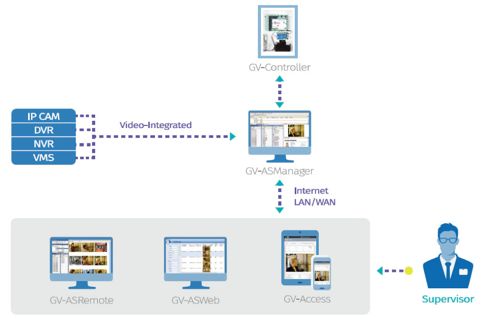 geovision-oprogramowanie1