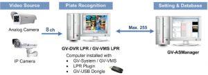 geovision-system-odczytu-tablic-rejestracyjnych6