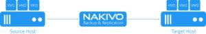 nakivo_2