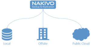 nakivo_3